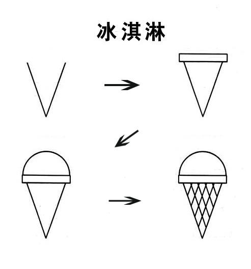 莲花/简笔画:冰淇淋,莲花,松鼠
